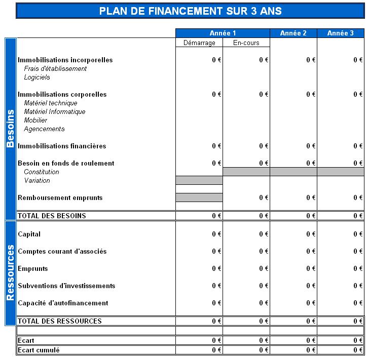 Plan de Financement Immobilier Plan de Financement